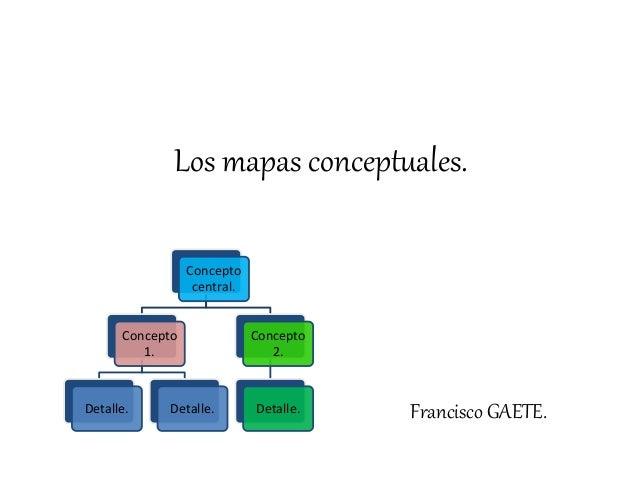 Los mapas conceptuales. Francisco GAETE. Concepto central. Concepto 1. Detalle. Detalle. Concepto 2. Detalle.
