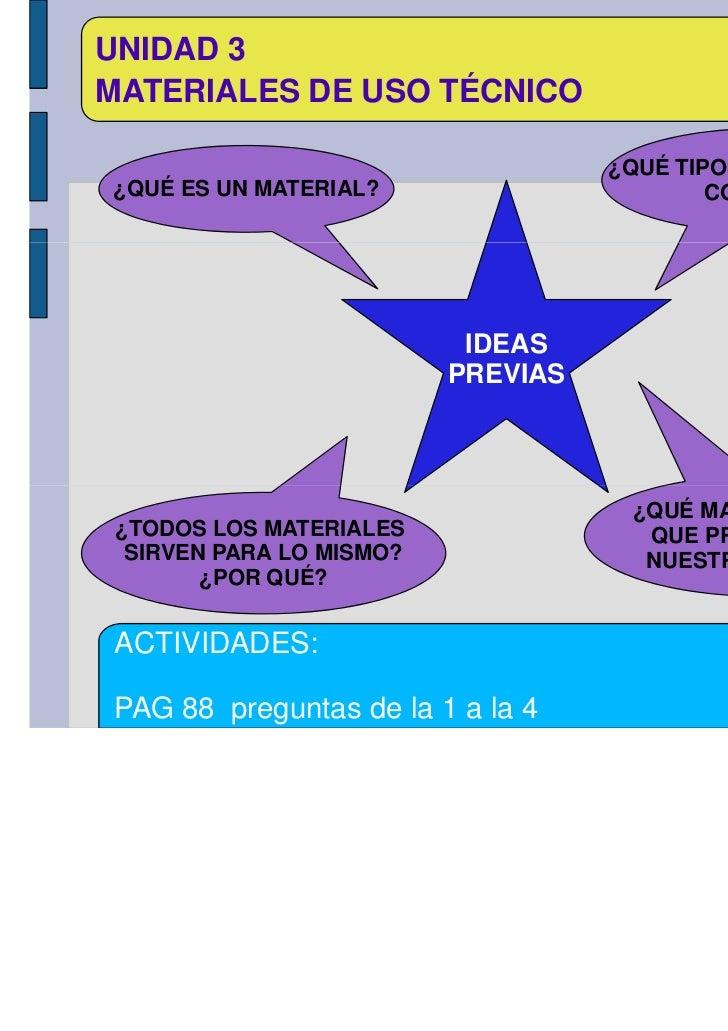 UNIDAD 3MATERIALES DE USO TÉCNICO                                    ¿QUÉ TIPOS DE MATERIALES¿QUÉ ES UN MATERIAL?         ...