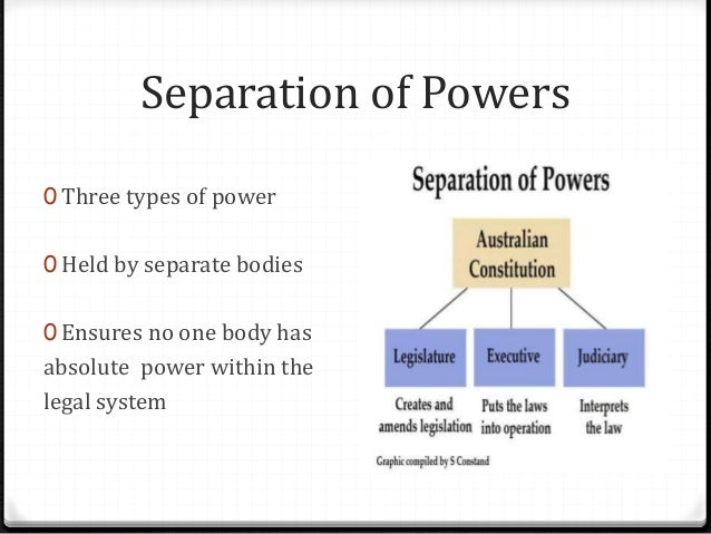 Separation Of Powers Quotes