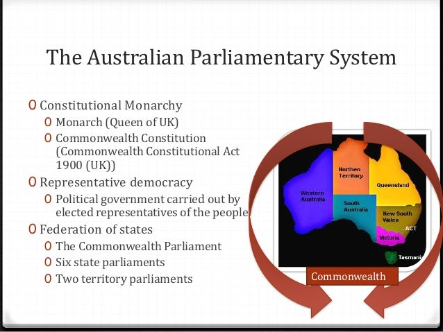 U301 Part A Australian Parliament System