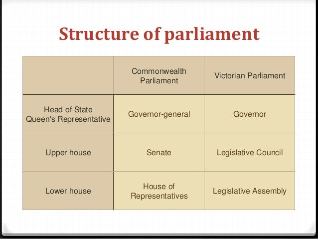 Australian parliamentary research papers