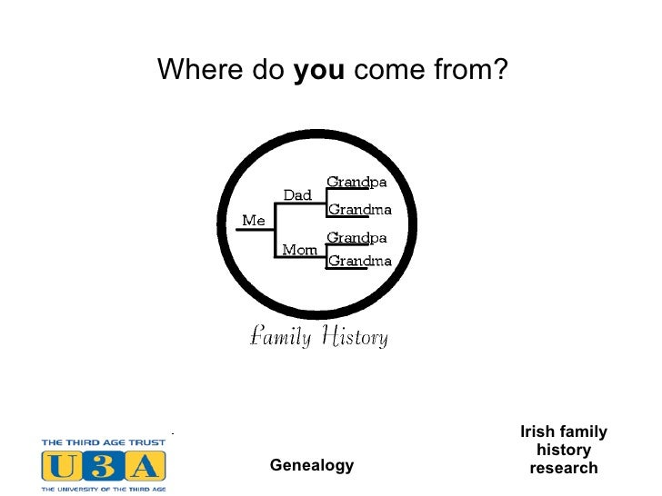 Where do  you  come from? Irish family history research