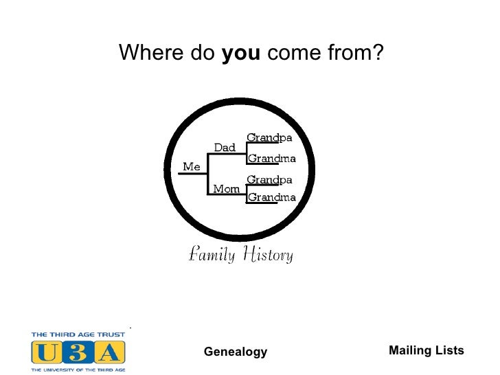 Where do  you  come from? Mailing Lists