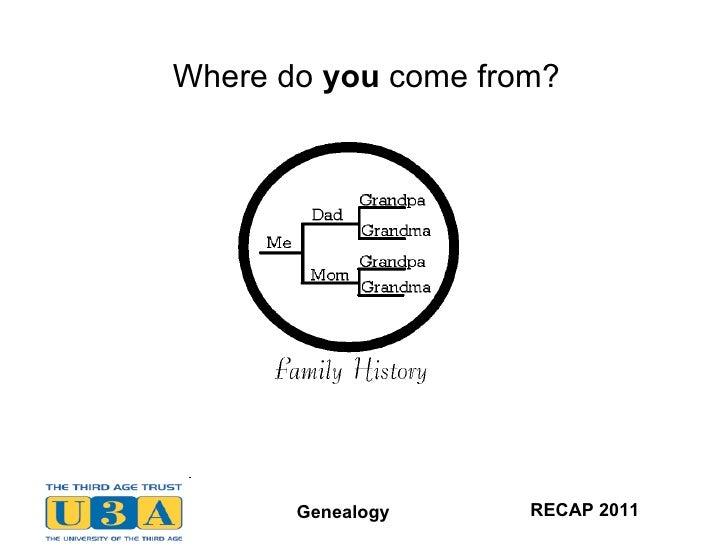 Where do  you  come from? RECAP 2011