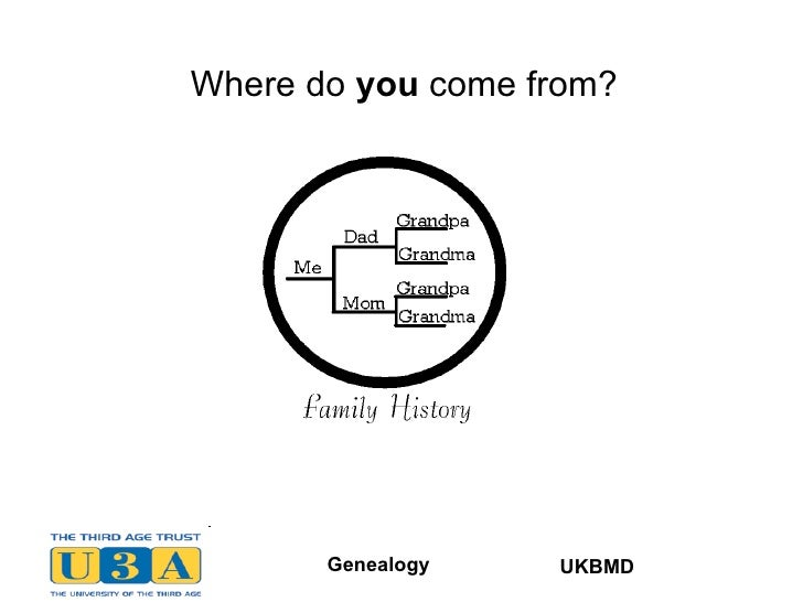 Where do  you  come from? UKBMD