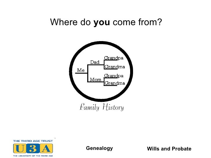 Where do  you  come from? Wills and Probate