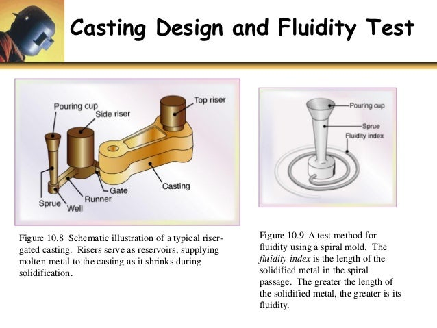 types of risers in casting pdf