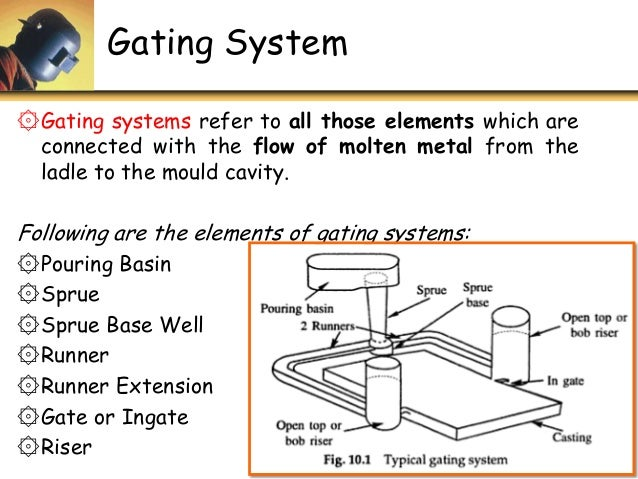 gating systems Module-i gating system design figure 1: gating systems lecture notes of chinmay das module-i elements of gating system the gating systems refer to all those elements.