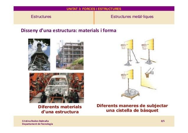 UNITAT 3: FORCES I ESTRUCTURES Estructures Estructures metàl·liques 4. Estructures Disseny d'una estructura: materials i f...