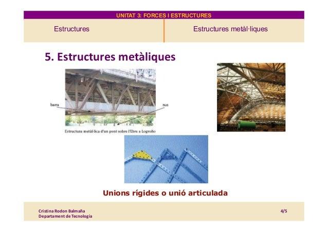 UNITAT 3: FORCES I ESTRUCTURES Estructures Estructures metàl·liques 4. Estructures 5. Estructures metàliques Cristina Rodo...