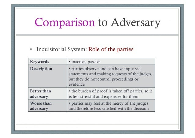 the adversary system in australia Examines the history of adversarial and inquisitorial systems of law in australia attributes that shape an adversarial legal system distinctions between adversarial and inquisitorial systems diversionary measures, case management and other challenges to the adversarial system hogg, russell.