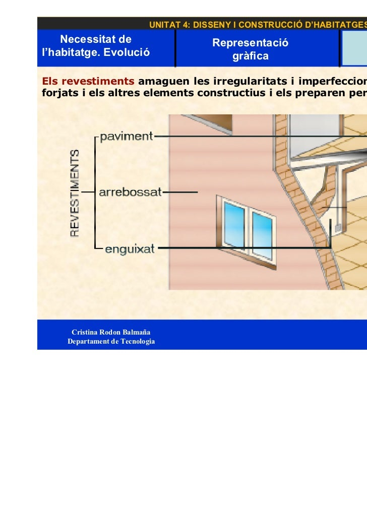 UNITAT 4: DISSENY I CONSTRUCCIÓ D'HABITATGES    Necessitat de                      Representació                      Cons...