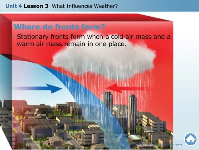 U4L3 - What Influences Weather?