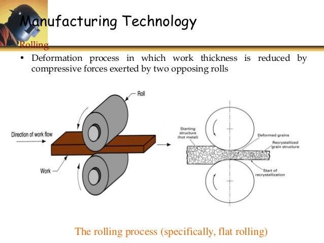 U4 P1 Metal Forming Processes