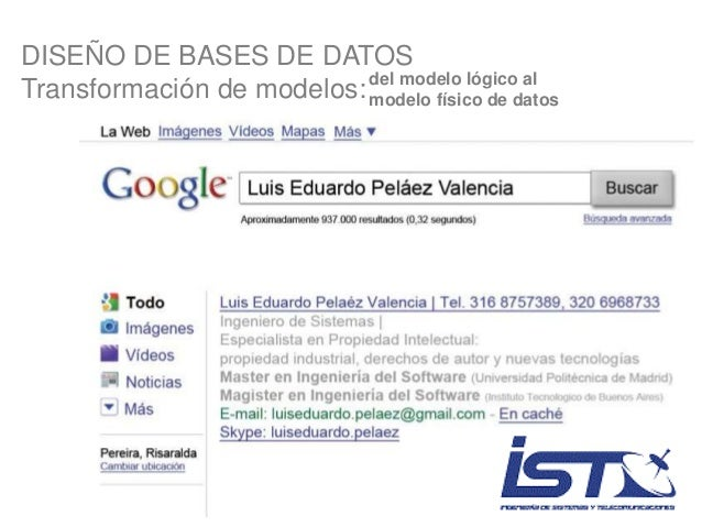 DISEÑO DE BASES DE DATOS Transformación de modelos:del modelo lógico al modelo físico de datos