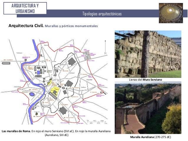 ARQUITECTURA Y         URBANISMO                                                               Tipologías arquitectónicas ...