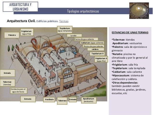 U5 arte romano iv arquitectura civil murallas y for Gimnasio quirinal