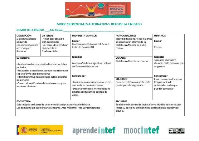 MOOC CREDENCIALES ALTERNATIVAS. RETO DE LA UNIDAD 5 NOMBRE DE LA INSIGNIA____Arte Clásico_________________________________...