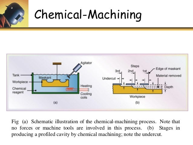 photochemical machining The environmental effects of photochemical machining (pcm) can be  appreciable in view of the nature of the industry whereby various chemicals are  used in the.