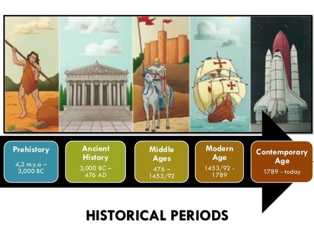 U7. early modern period