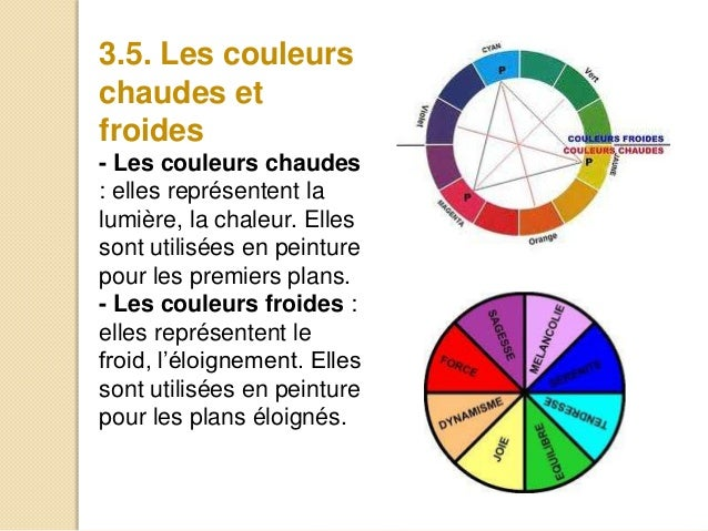 les couleurs chaudes mon cahier sur internet les couleurs chaudes ppt exercice sur les. Black Bedroom Furniture Sets. Home Design Ideas