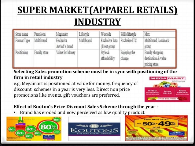 SUPER MARKET(APPAREL RETAILS) INDUSTRY Pantaloon Megamart Lifestyle Westside Wills lifestyle MAX Position ing