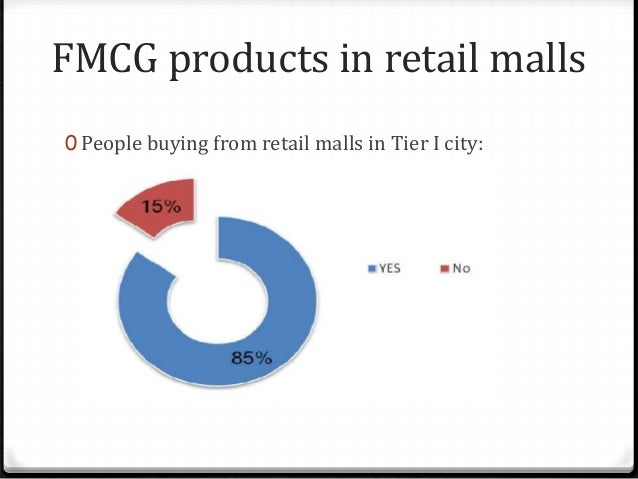 FMCG products in retail malls 0 People buying from which retail mall: 0 Big Bazar: 0 More stores 0 Best in offering produc...