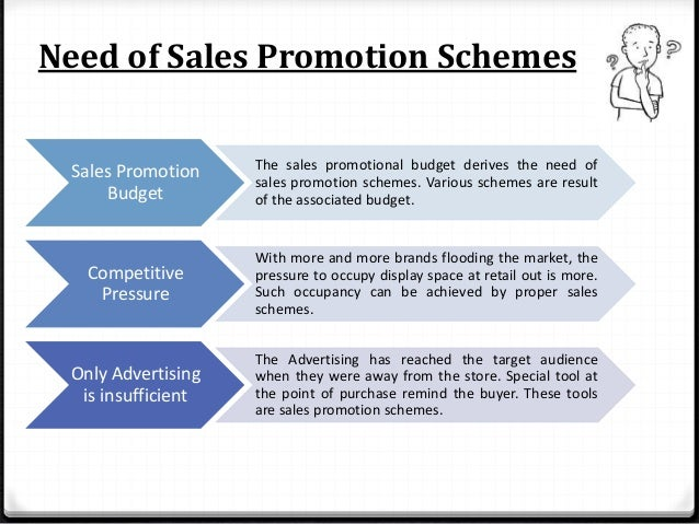 Sales Promotion Schemes at Consumer's Level 1) Consumer contests with prizes 2) Price-off deals 3) Purchase price refund 4...
