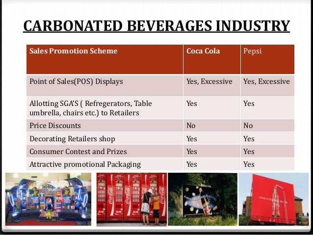 CARBONATED BEVERAGES INDUSTRY Usually No Price Discount : • High competition in the industry. • Chances of brand erosion. ...