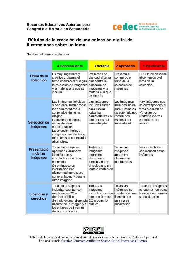 Recursos Educativos Abiertos para Geograf�a e Historia en Secundaria R�brica de la creaci�n de una colecci�n digital de il...
