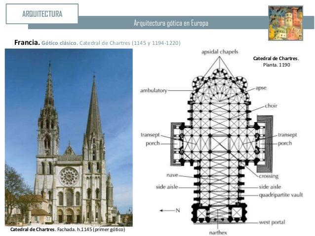 U9 arte g tico iii arquitectura g tica francesa for Arquitectura gotica partes
