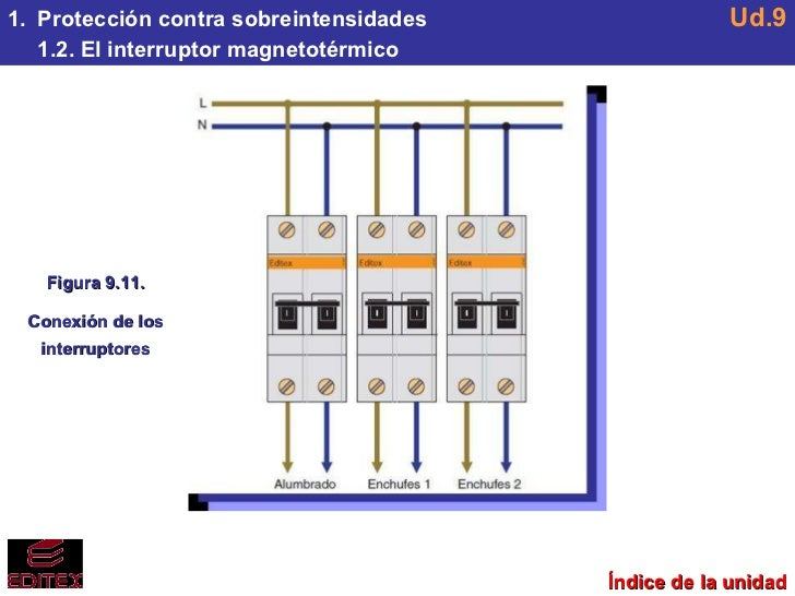 U9 dispositivos de protecci n for Interruptor magnetotermico tipos
