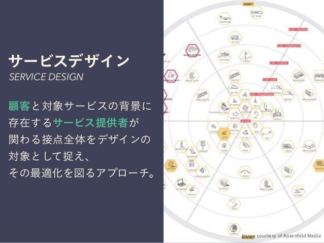 組織とサービスデザインーサービスを基点とした2つのユーザー体験を考える Slide 3