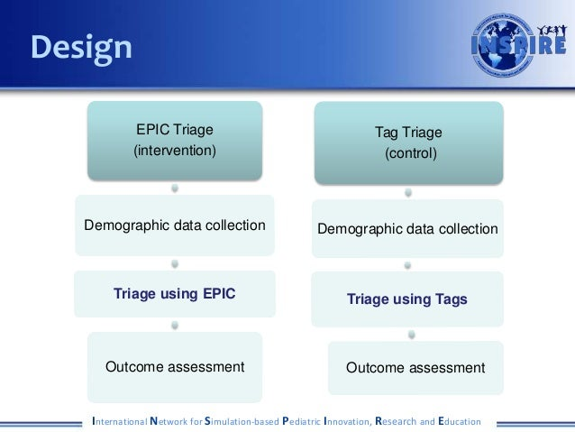 International Network for Simulation-based Pediatric Innovation, Research and Education Design EPIC Triage (intervention) ...