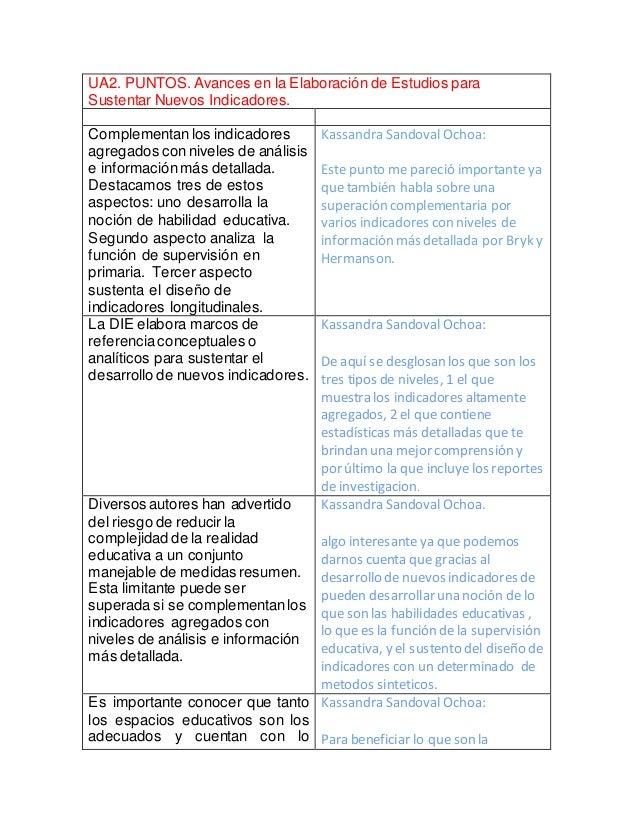 UA2. PUNTOS. Avances en la Elaboración de Estudios para  Sustentar Nuevos Indicadores.  Complementan los indicadores  agre...
