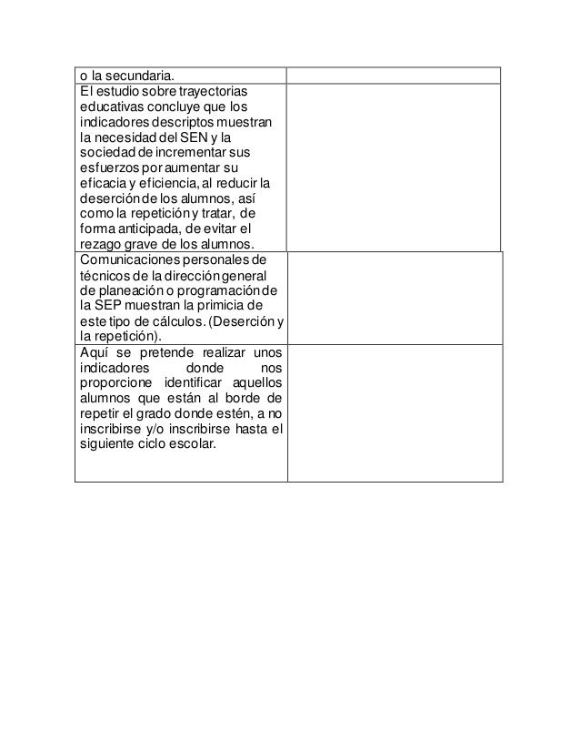 UA2. PUNTOS. Avances en la Elaboración de Estudios para Sustentar Nuevos Indicadores. Slide 3