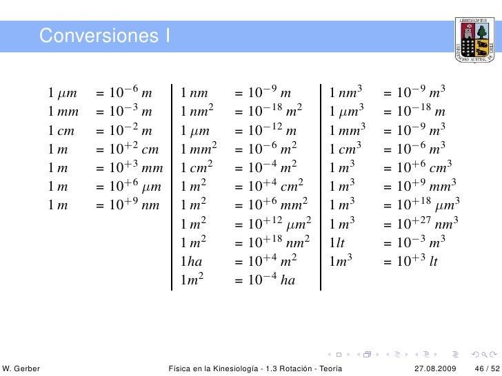 Uach kinesiologia fisica 1 3 rotaci n - Conversion ca en m2 ...