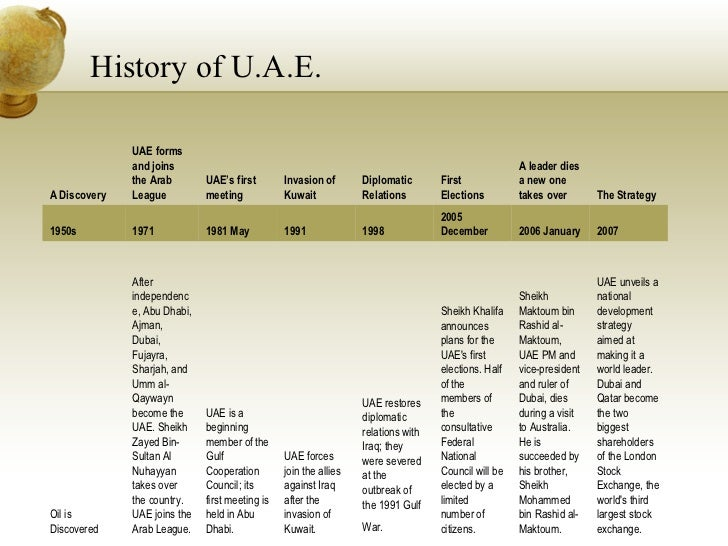 history of uae This is an absolutely amazing documentary that gives glimpse of the history of abu dhabi uae the footage is amazing specially from the historic point of vie.
