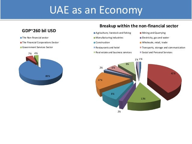uae economy Growth in dubai will accelerate this year even as oil prices remain low and slower trade puts pressure on the emirate, senior government officials said the economy is expected to expand 31 percent, following growth of 27 percent in real terms in 2016, sheikh ahmed bin saeed al maktoum, chairman.