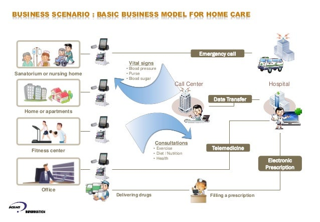 an introduction to the system of the nursing home a haven for the elderly And that can make family caregiving a more rewarding  nursing home care, and adult day  or seriously ill patients navigate home care and the health care system.