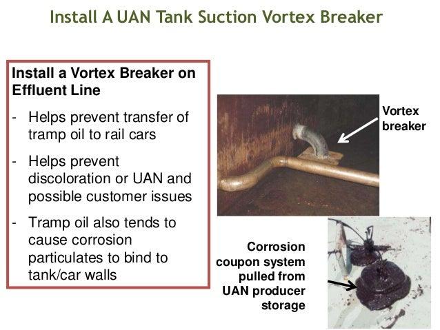 Uan Corrosion Management Fluid Fertilizer Foundation