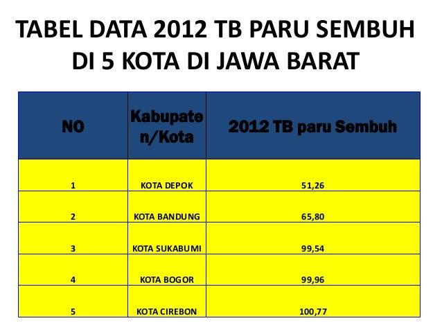 Penduduk Indonesia