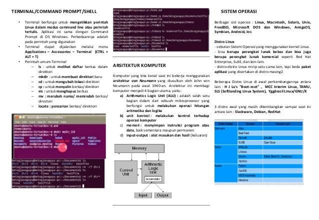 TERMINAL/COMMAND PROMPT/SHELL • Terminal berfungsi untuk mengetikkan perintah Linux dalam modus command line atau perintah...