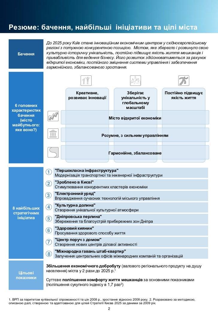 Стратегия развития Киева 2025 Slide 3