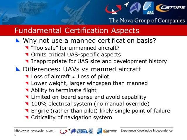 Unmanned vs manned flight