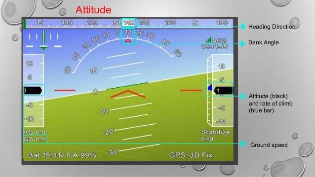 Telemetry signal GPS time Currently enabled mode Distance to current waypoint > current waypoint number GPS status Battery...