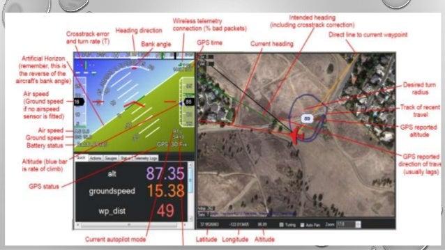 CALCULATIONS FOR FIXED WING UAV 1. Weight Estimation : Servo – 8.5g x 4 = 34g Motor – 52g ESC – 25g Propeller – 30g Batter...