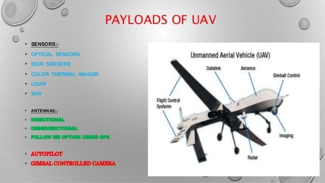 PAYLOADS OF UAV • SENSORS:- • OPTICAL SENSORS • EOIR SENSORS • COLOR THERMAL IMAGER • LIDAR • SAR • ANTENNAS:- • DIRECTION...