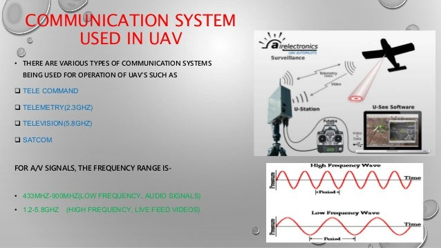 COMMUNICATION SYSTEM USED IN UAV • THERE ARE VARIOUS TYPES OF COMMUNICATION SYSTEMS BEING USED FOR OPERATION OF UAV'S SUCH...