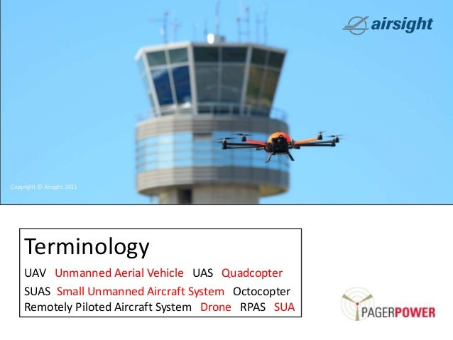 UAVs and Airports Slide 3